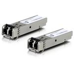 Ethernet / Fiber