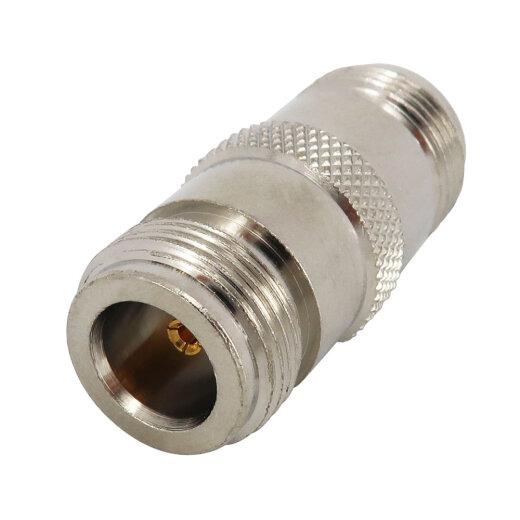 Coaxial adapter N female to N female