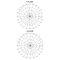 beam diagram of omni ceiling antenna