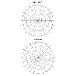 Radiation pattern if the antenna